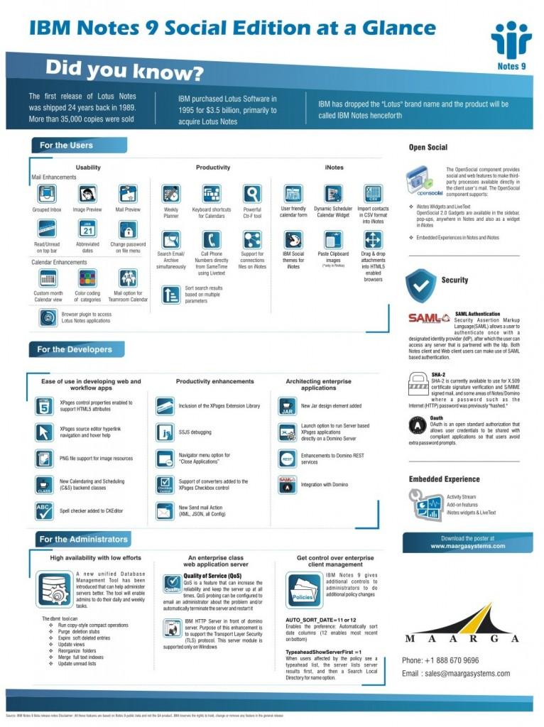 IBM-Notes-9-Poster-e1359444741203